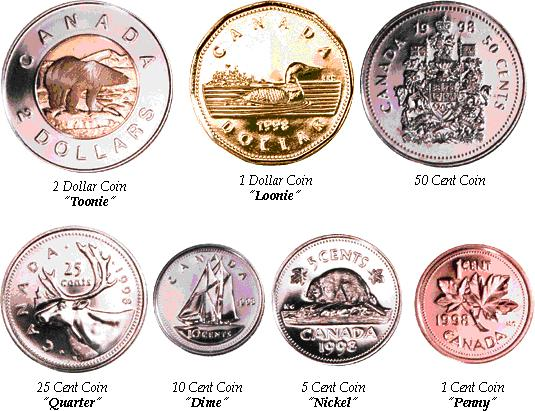Canadainfo Symbols Facts Lists Currency